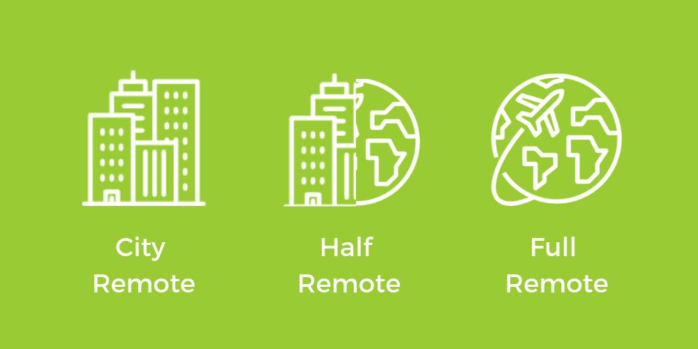 Was bedeutet City Remote, Half Remote und Full Remote?